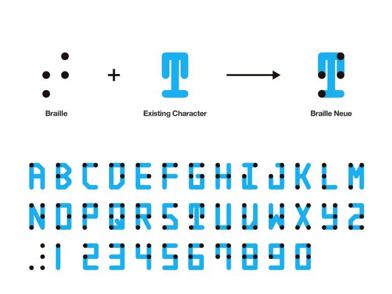 3_Kosuke Takahashi_Braille Neue_Inspirationist